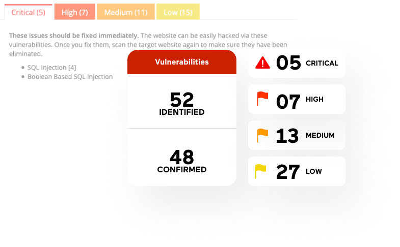 Acunetix Feature Vulnerabilities